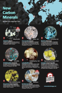 Poster - Minerals verified since December 2015. Feb 2017.